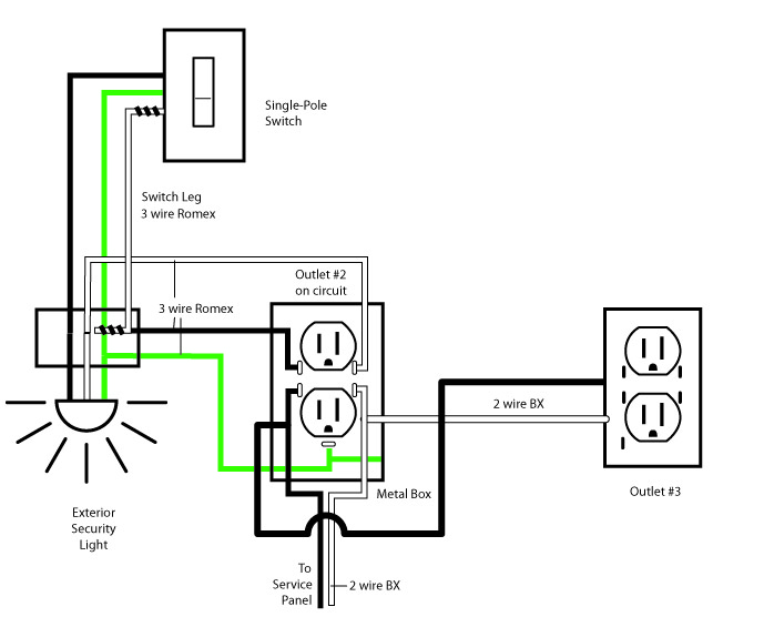 Advice Needed For Adding Grounded Outlets In Old Home