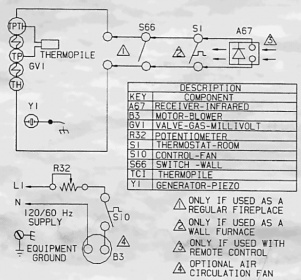 29508d1297010733 fireplace blower installation wiring diagram gas fireplace wiring diagram fan wiring diagram for fireplace wiring diagram for electric fireplace at webbmarketing.co