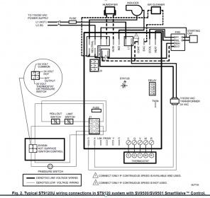 smart valve wiring diagram inducer motor will not start hvac diy chatroom home honeywell smart valve wiring diagram