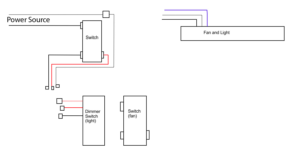 Help Wiring A Ceiling Fan With 3 Way Switch And Dimmer Diagram