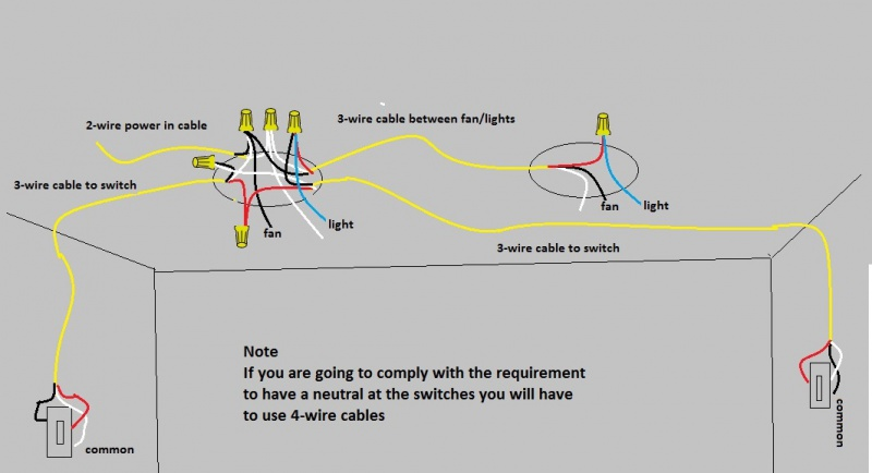 wiring of 2 way switch wiring diagram article 2 Switch Wiring Diagram