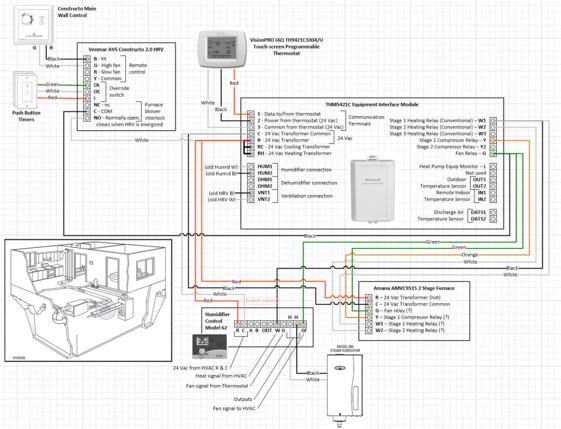 thermostat - nest install - hvac