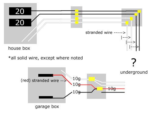 Garage/Shop Renovation-wiring.jpg