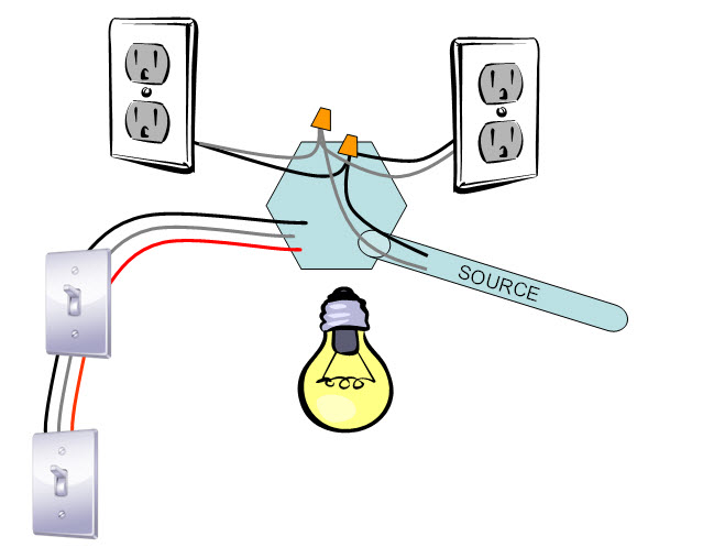 32906d1305001494 help needed finish 3 way light switch wiring help needed to finish of a 3 way light switch electrical diy 3 wire light switch diagram at mifinder.co