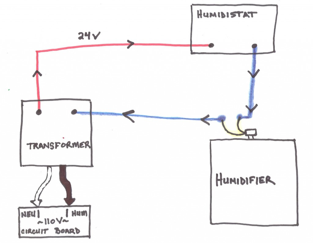 help wiring humidistat and solenoid hvac diy chatroom. Black Bedroom Furniture Sets. Home Design Ideas