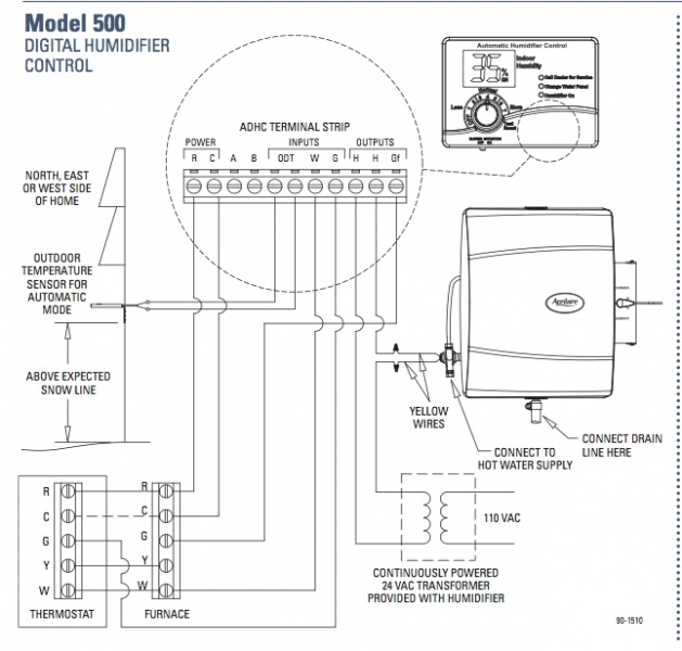 wiring diagram for aire 700 humidifier the wiring diagram help wiring an aire 500 hvac diy chatroom home wiring diagram