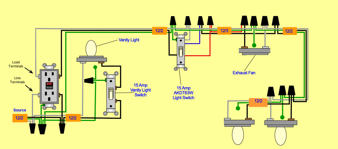 And Fan Wiring Diagram For Gfi