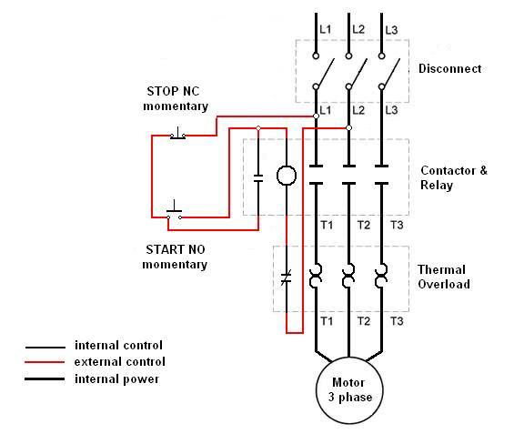 Diagram 3 Wire Motor Control | Wiring Diagram on