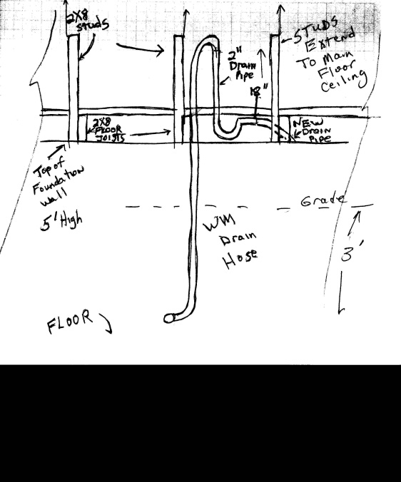 riser diagrams basement t pipes basement and