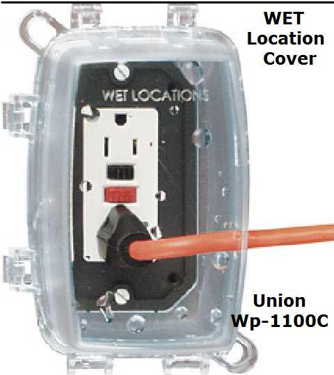Gfi Outlet Trips When It Rains Electrical Diy Chatroom Home