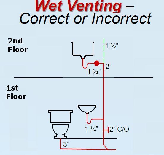 Wet Venting Between Floors Plumbing Diy Home