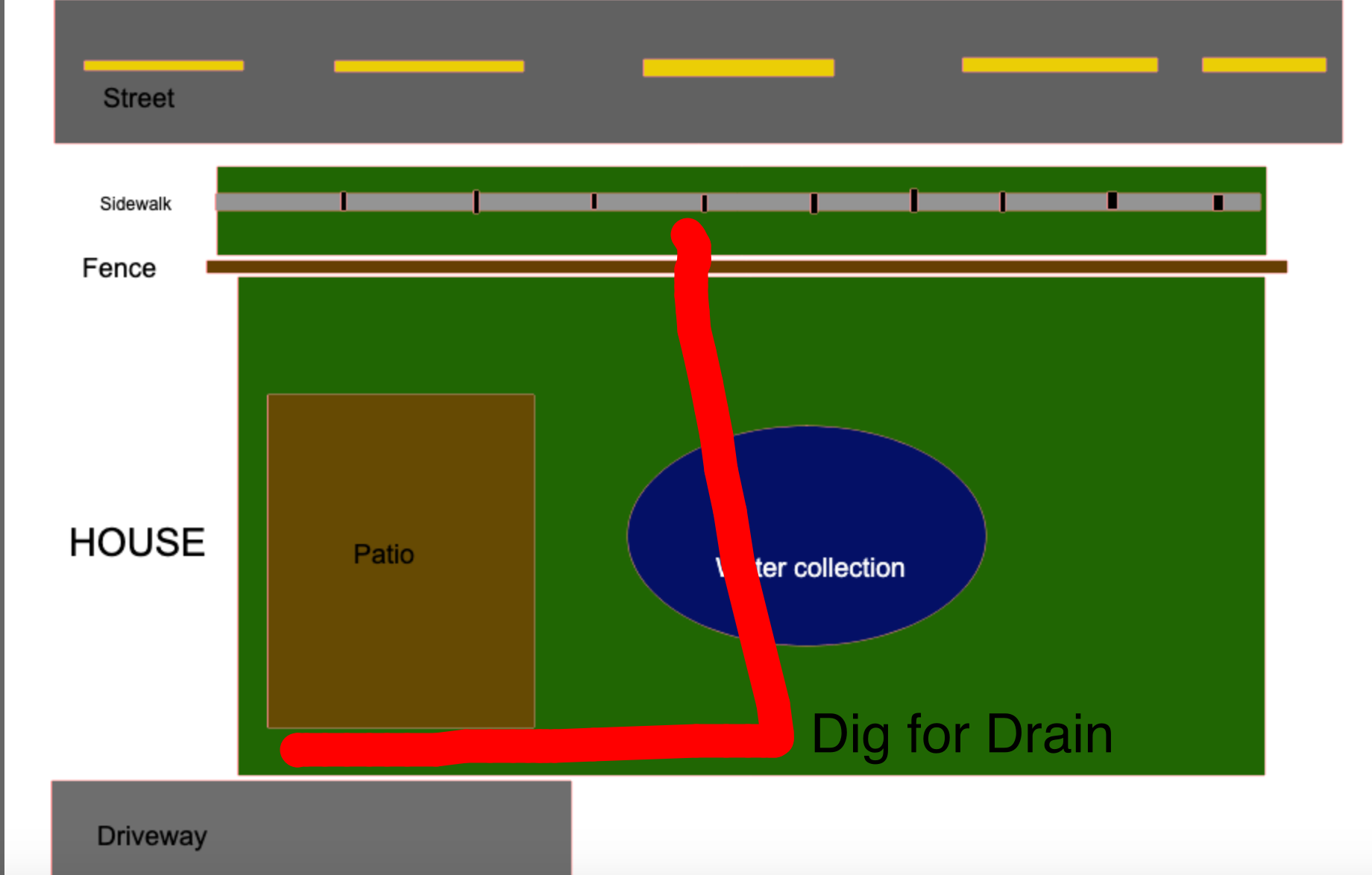 Installing drainage without natural slope-yard-drainage-drain.png