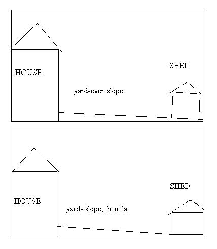 Grading question- need to put in a shed-yard.jpg