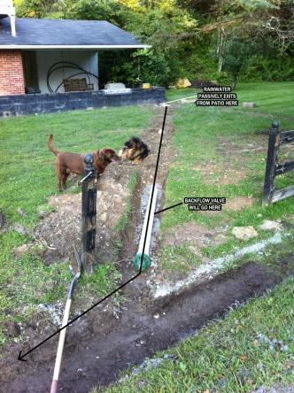 Sump Pump in Patio / Yard Drains-yardditch3.jpg