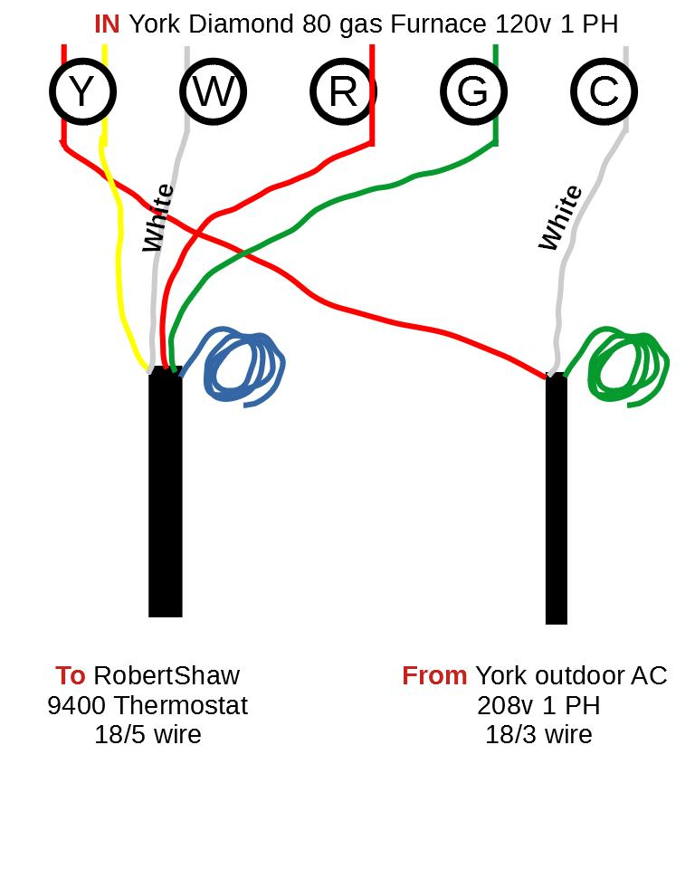 Hvac C-wire To Thermostat Confusion  - Hvac