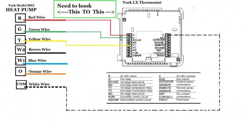 Simple ?? THERMOSTAT WIRING Question | DIY Home Improvement ForumDIY Chatroom