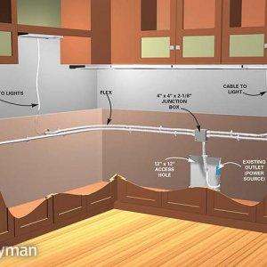 Handyman Example