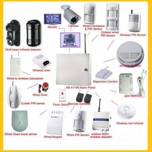 Home & business security solution | burglar alarm systems, fire alarm systems, wireless alarms