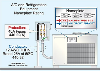 AC Branch circuit and Ground Fault Protection