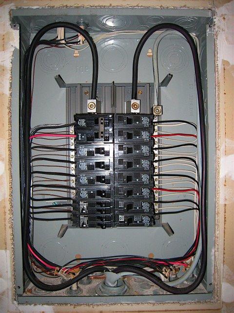 PanelBox