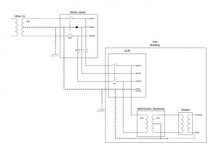 adding a 480v welder electrical diy chatroom home Metal Halide Ballast Wiring Diagram